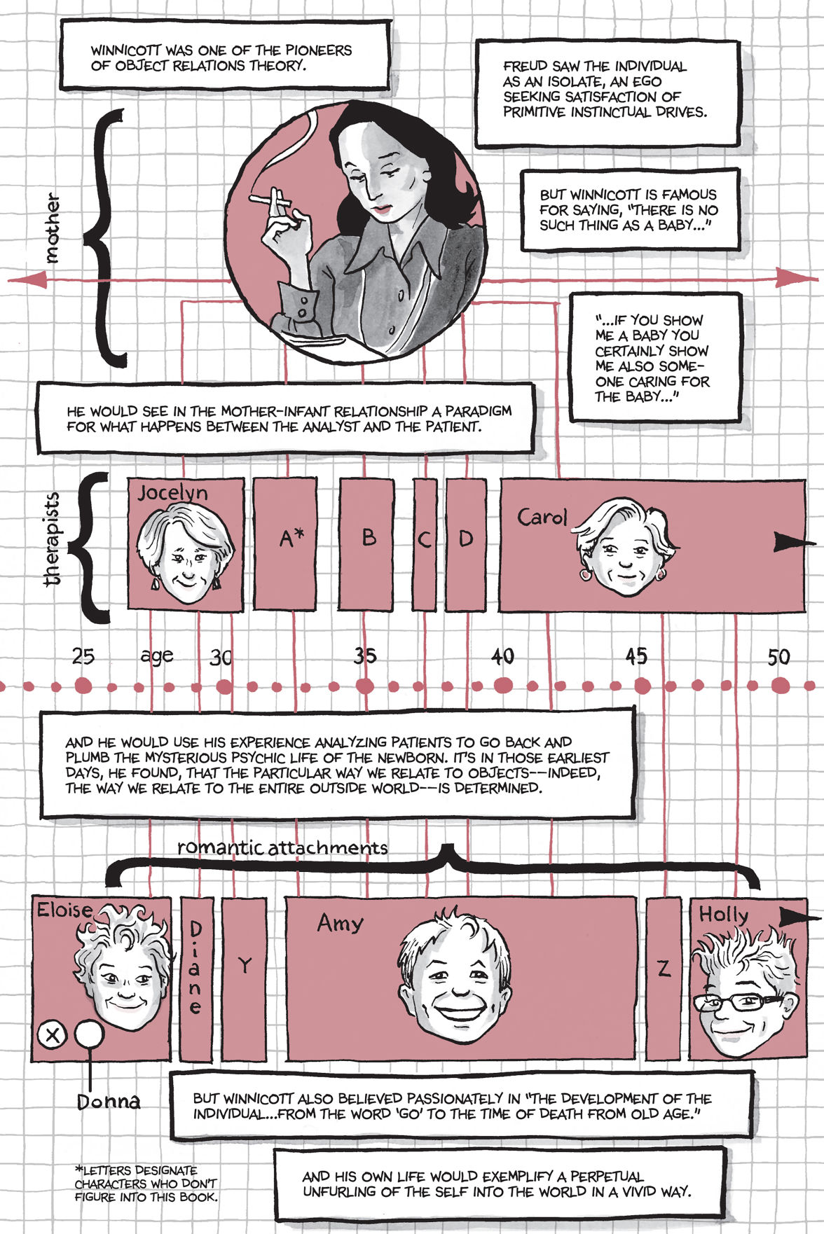 Self-Confessed: Alison Bechdel: 'Inappropriately Intimate ...