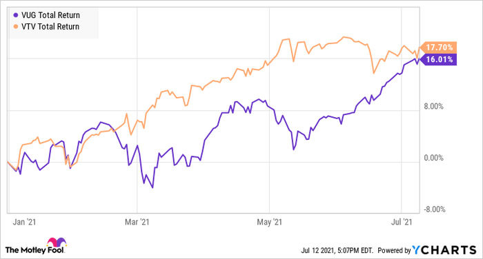 3 Investing Strategies to Navigate the Stock Market in 2021