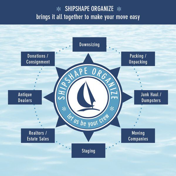 ShipShape Organize - Its name says it all