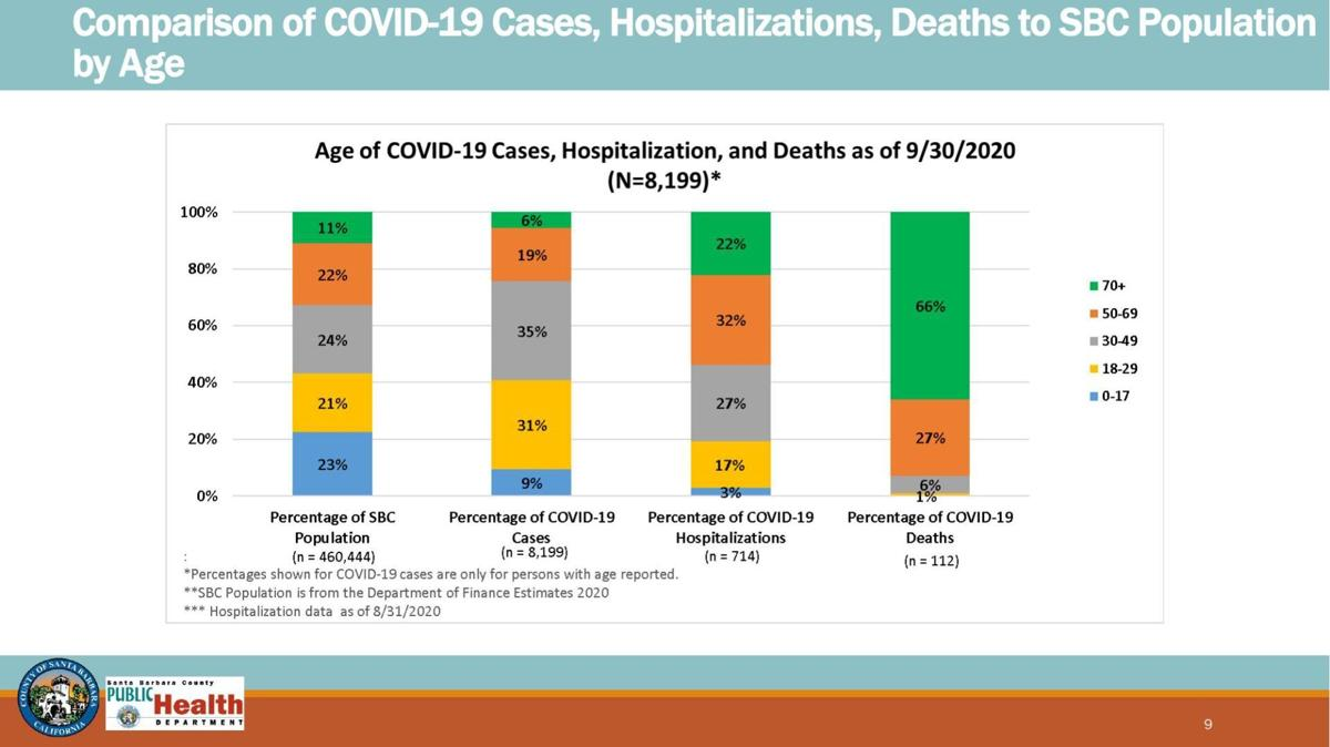 Covid-19 Death Rate by Age (101320).pdf
