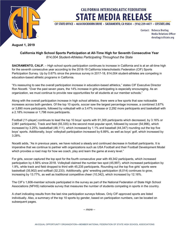 CIF participation report