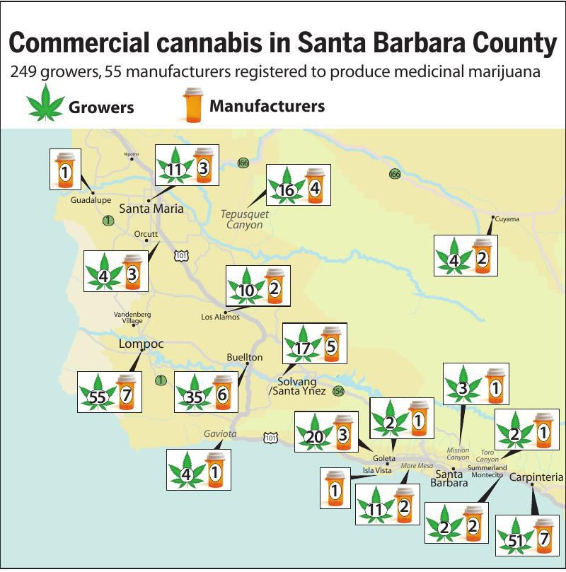 Commercial cannabis in Santa Barbara County