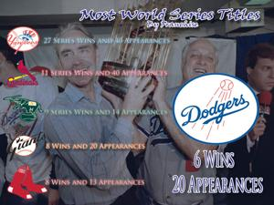 Timeline: Before the Dodgers try to claim their seventh