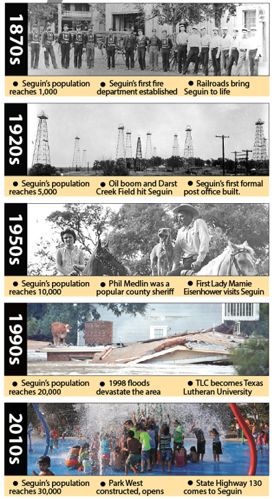 Seguin's population surpasses 30,000
