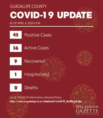 COVID-19 stats