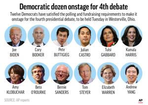 6 questions looming over the crowded 2020 Democratic debate