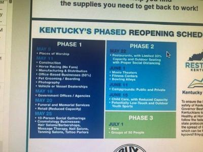 Restart Kentucky: Businesses re-opening with new guidelines