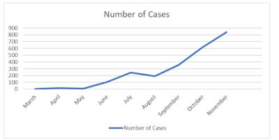 laurel cases