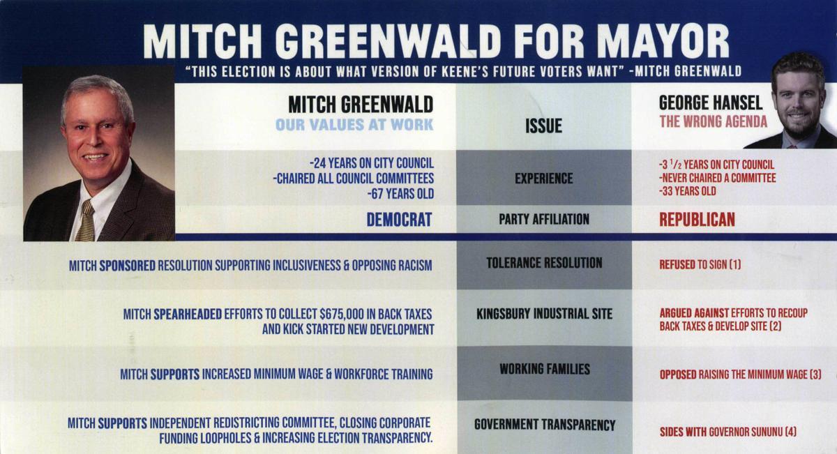 20191028-LOC-greenwald mailer