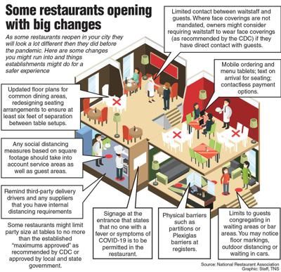 20200522_COVID_restaurants