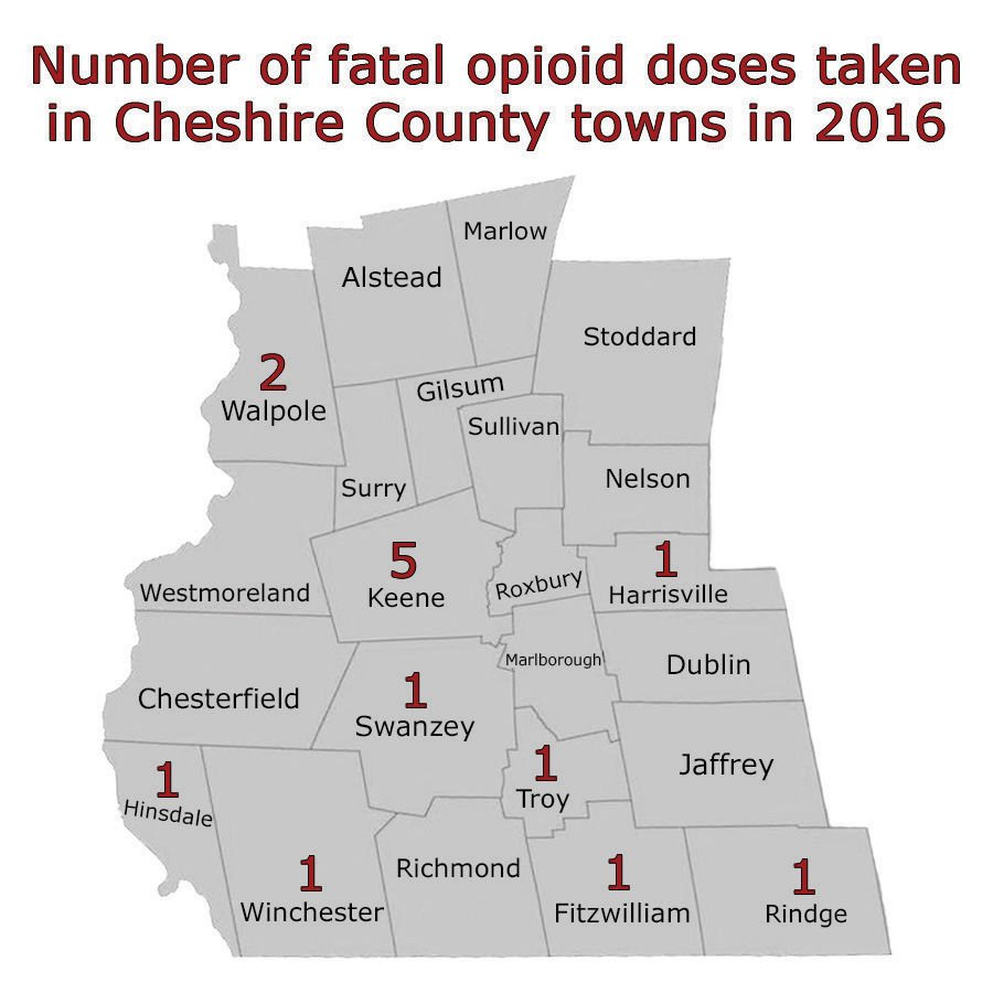 Fatal opioid doses taken in Cheshire County, 2016
