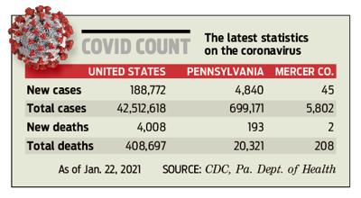 covid count 210123
