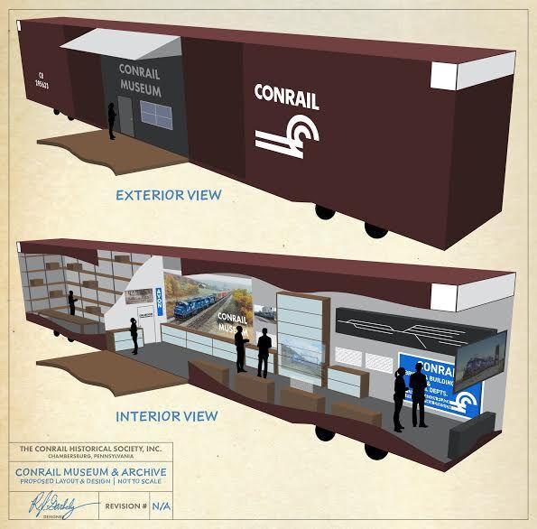 Conrail Museum