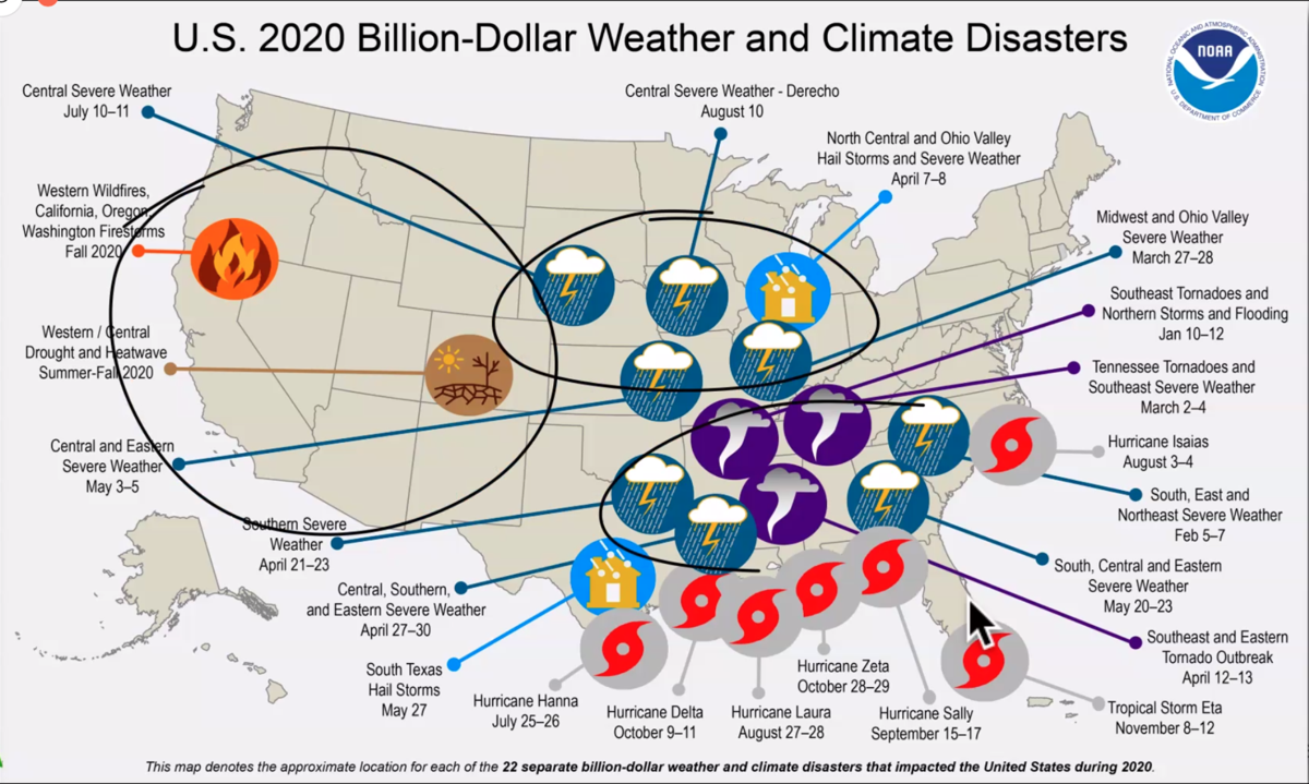 weather was expensive in 2020