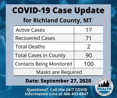Case Update