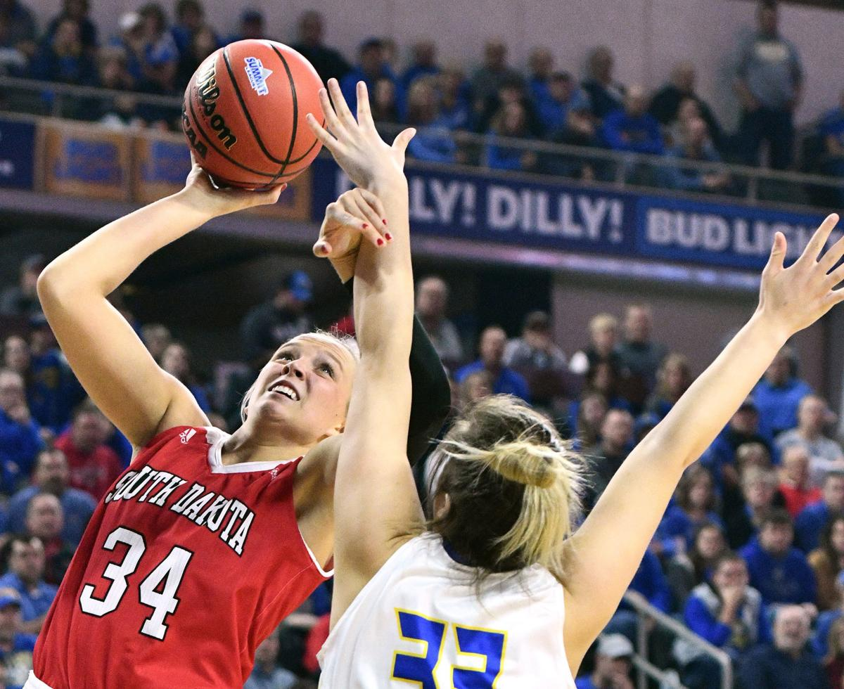 USD vs SDSU women's Summit League basketball