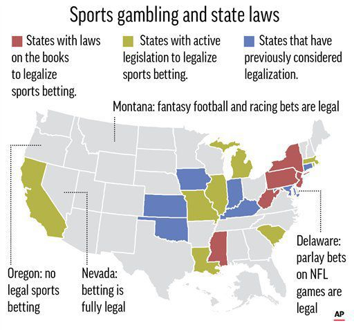 States that have legalized gambling casino win odds