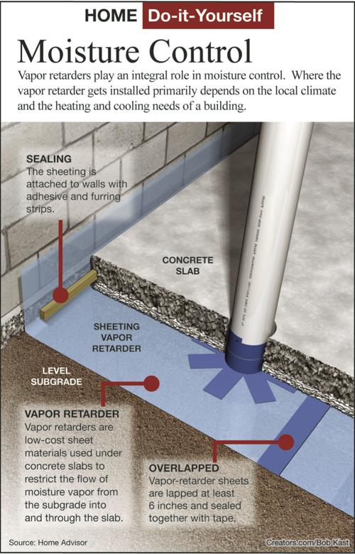 How To Install Vapor Barrier Under Concrete Floor Mycoffeepot Org