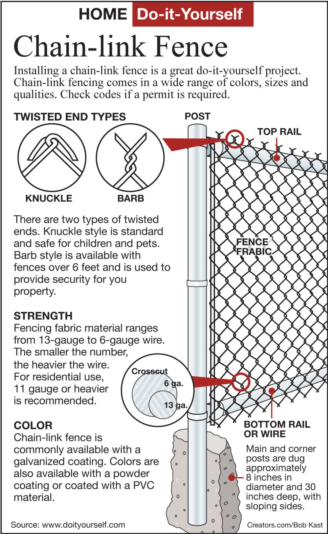 Select the proper components for a chain-link fence | Siouxland ...