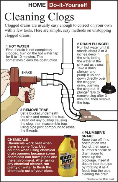 Here S How To Clean Drain Clogs