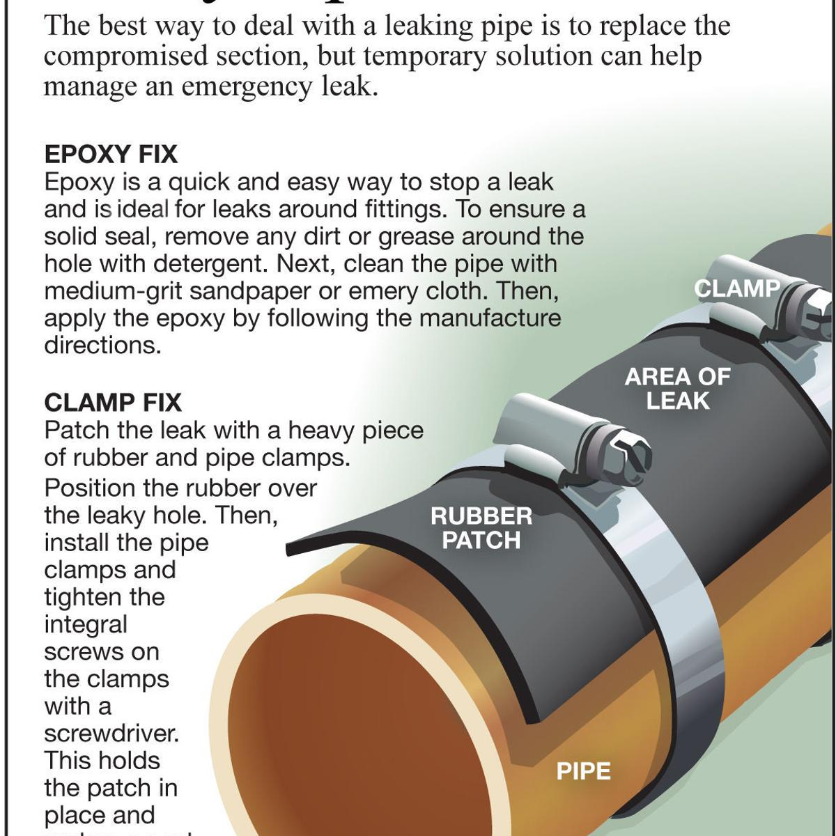 Repair The Drain Pipes Under A Kitchen Sink Siouxland Homes Siouxcityjournal Com
