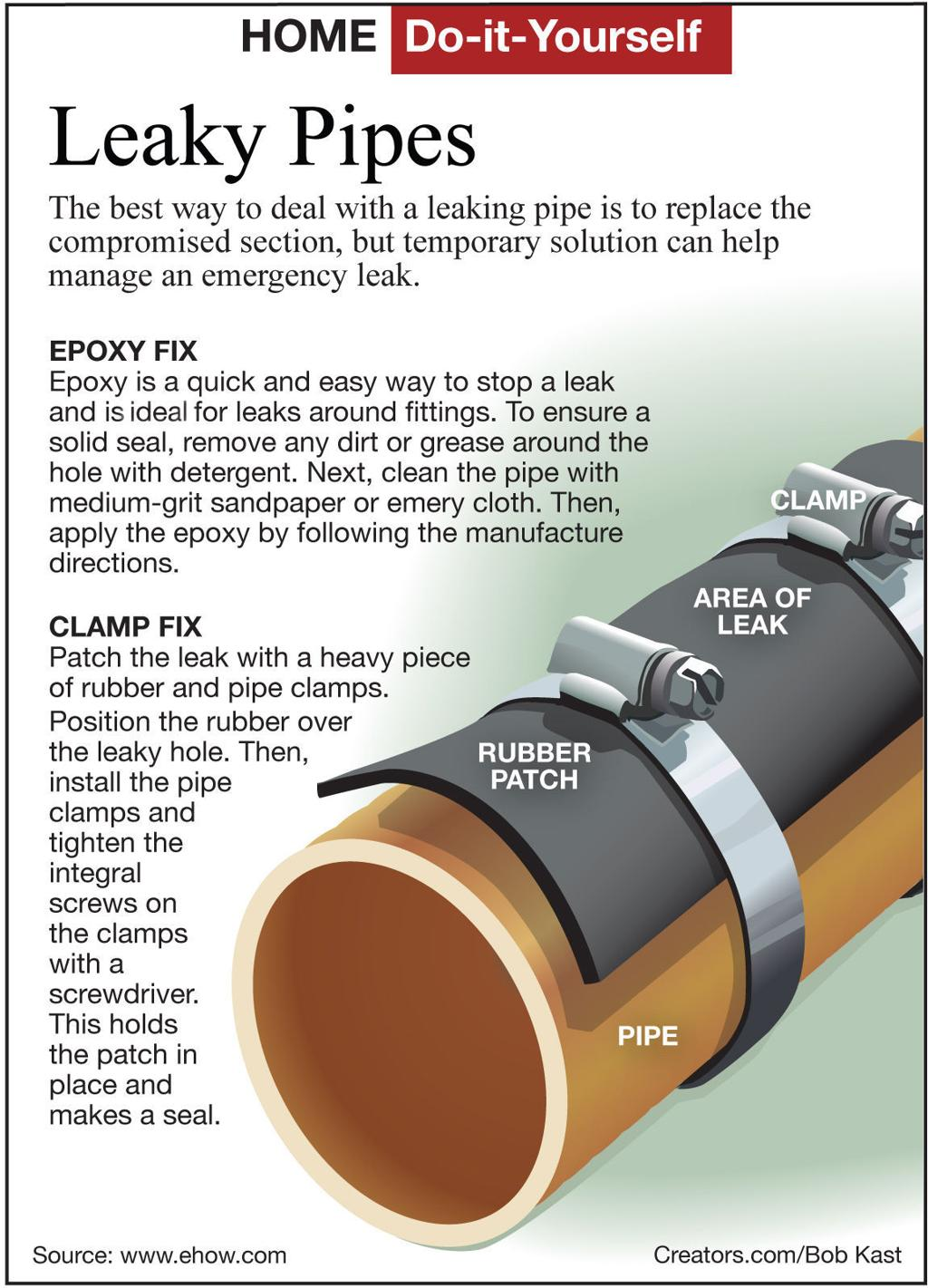 Repair The Drain Pipes Under A Kitchen Sink Siouxland Homes Siouxcityjournal Com