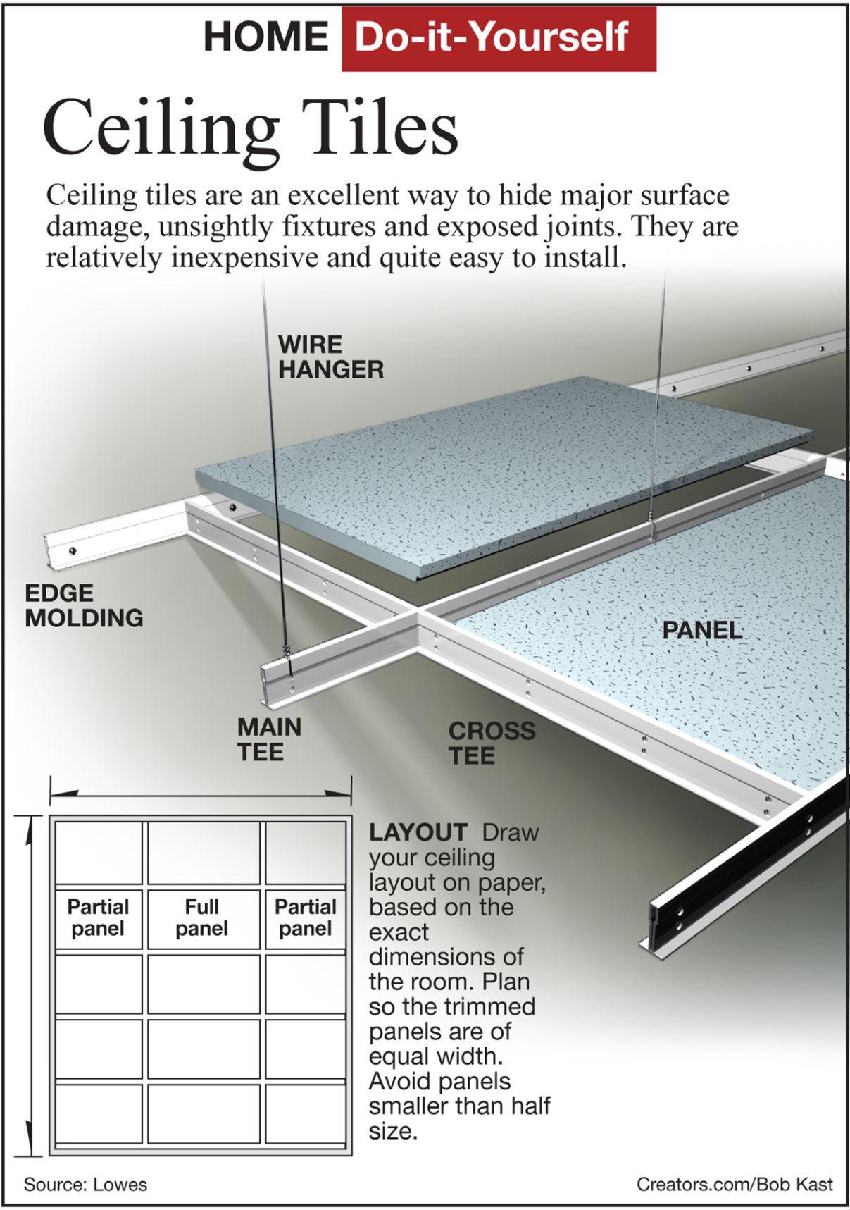 Grid ceiling tiles sizes pranksenders grid ceiling tiles sizes pranksenders dailygadgetfo Gallery