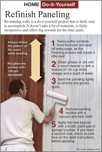 Install Drywall Over Old Paneling Siouxland Homes