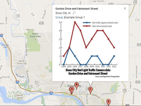 Sioux City data: Rear-end crashes increased at 5 red-light