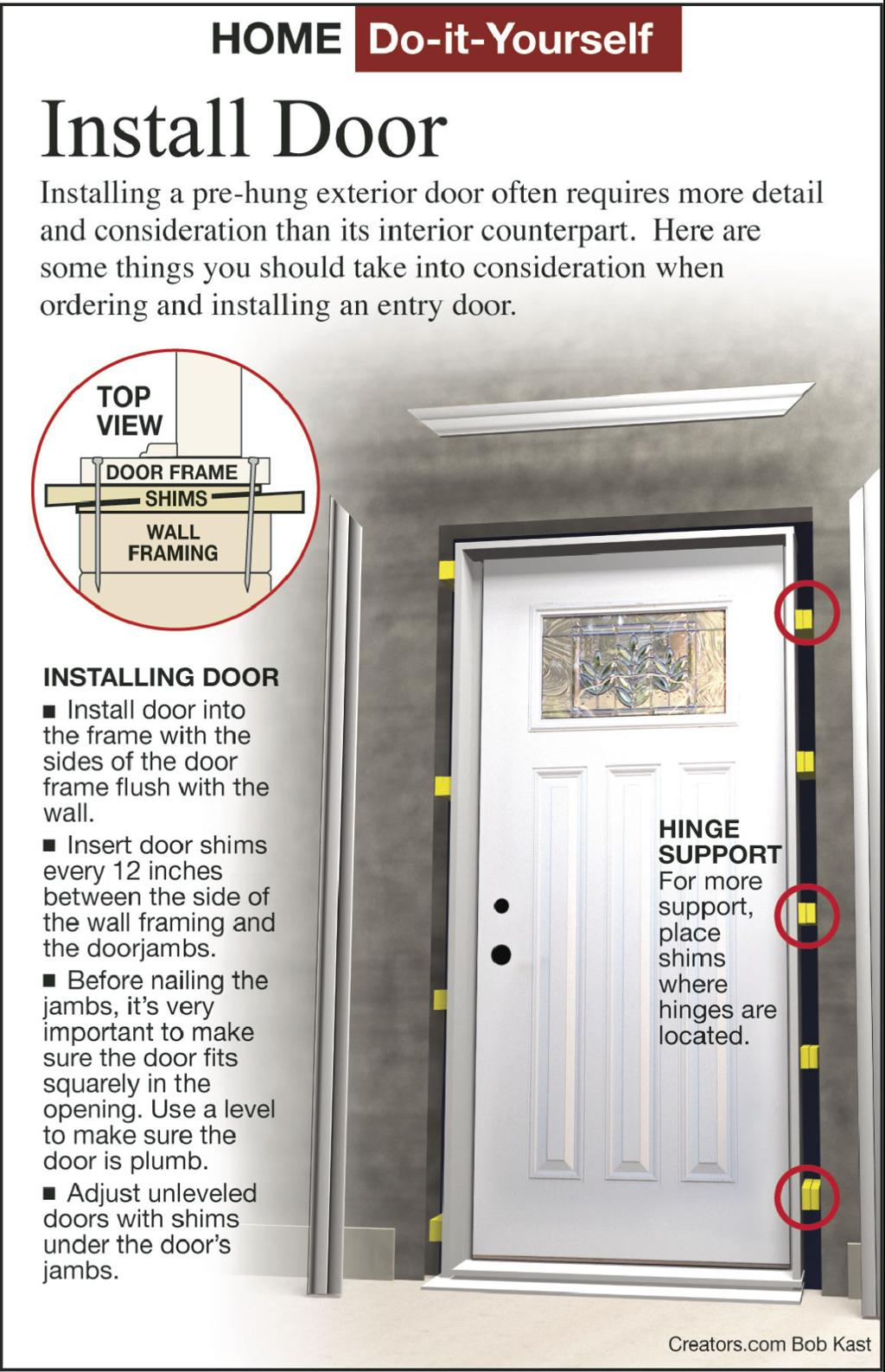 Exterior Pre Hung Door Installation Is Best For Do It Yourselfers Siouxland Homes Siouxcityjournal