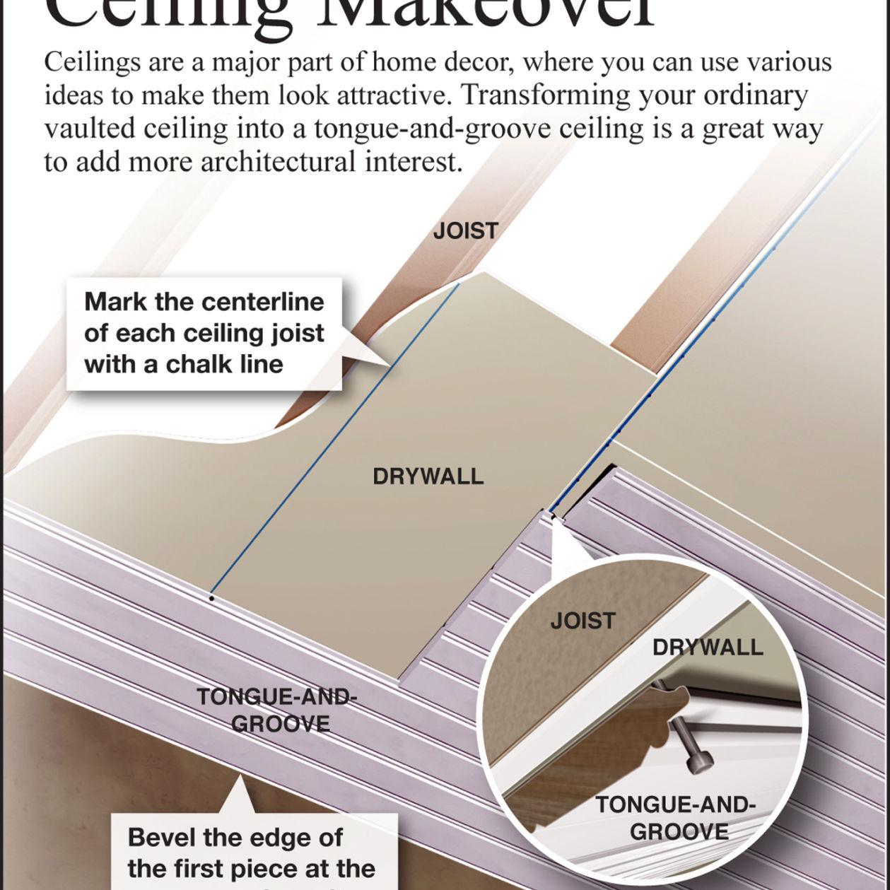 Install Tongue And Groove Wood On Sloped Ceiling Siouxland Homes Siouxcityjournal Com