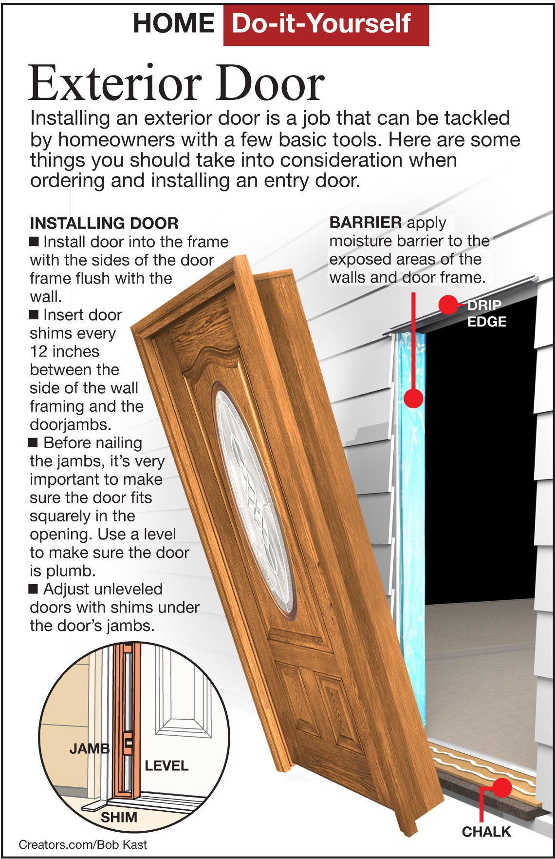 Installing New Entry Door Frame. replace a front door replace entry ...
