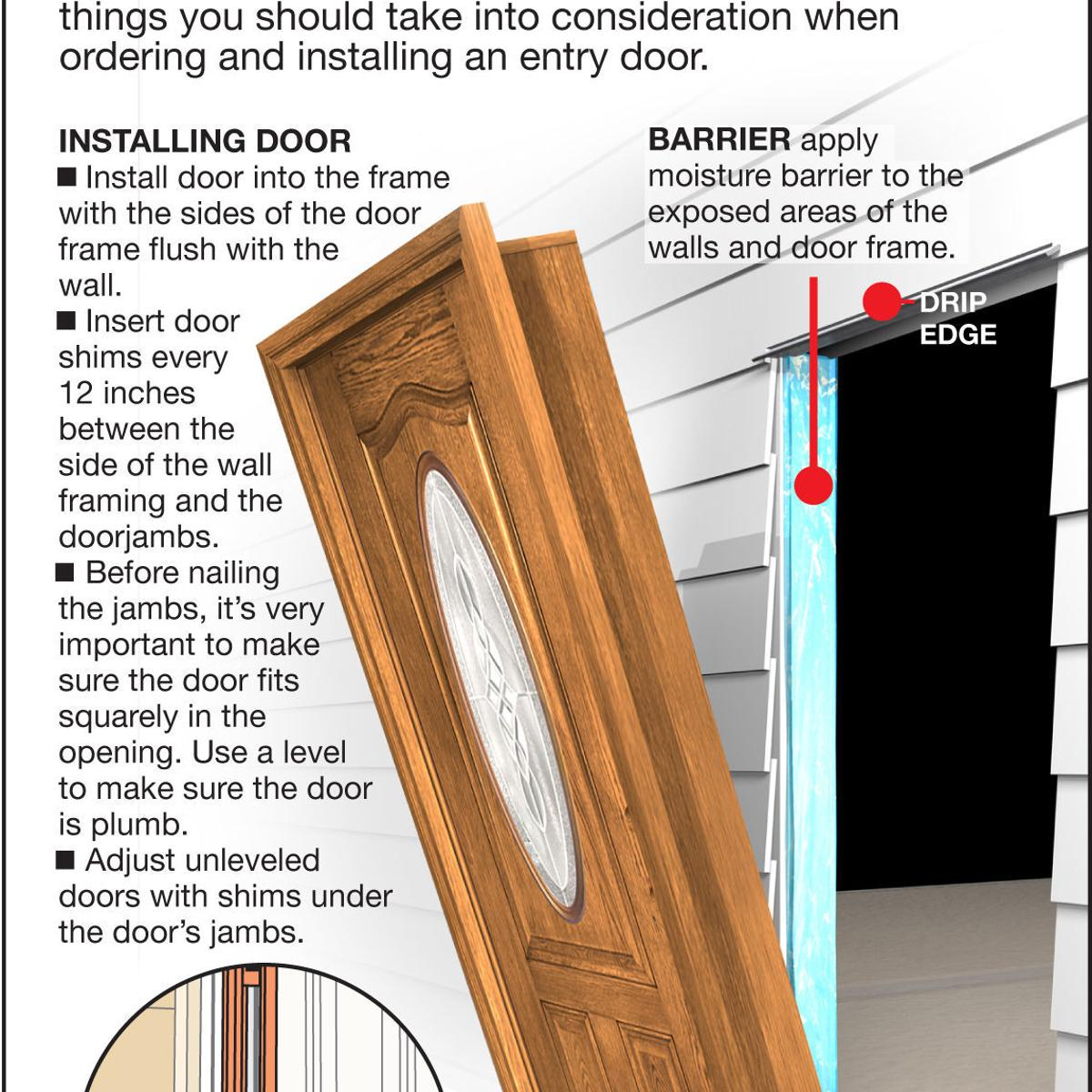 Install A New Exterior Door And Frame Siouxland Homes Siouxcityjournal