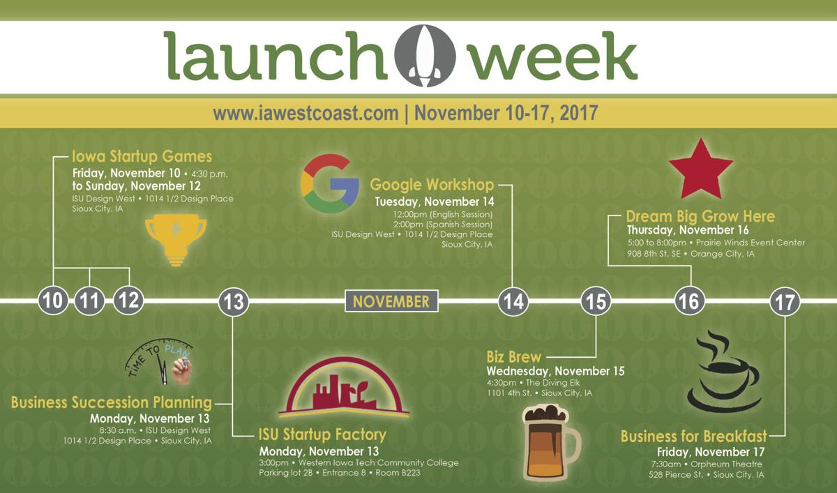 Launch Week 2017 Event Timeline