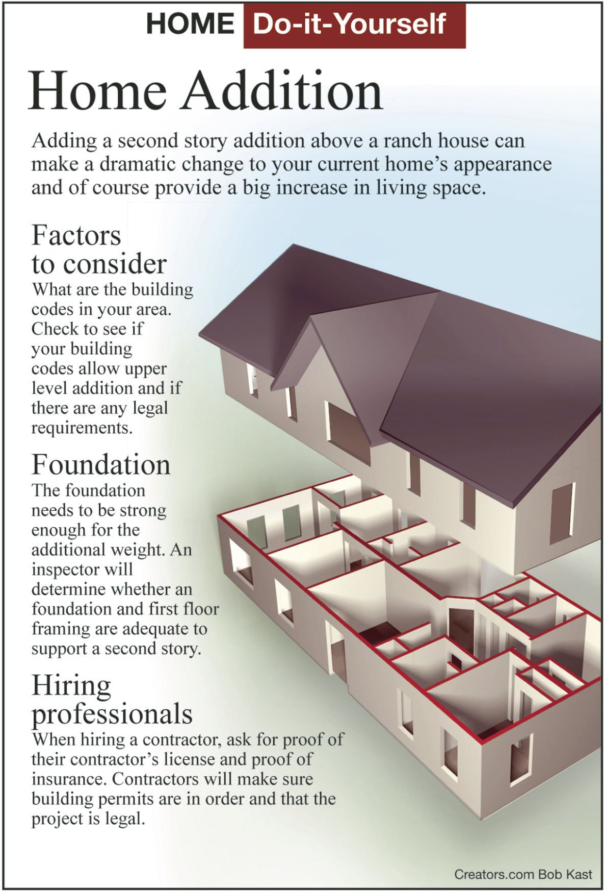 Add A Second Floor To Your Home