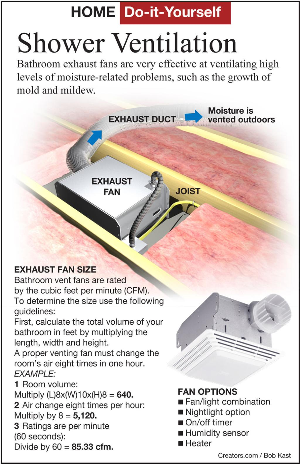 Install A New Bathroom Vent Fan Light, How To Replace Bathroom Vent Light Heater