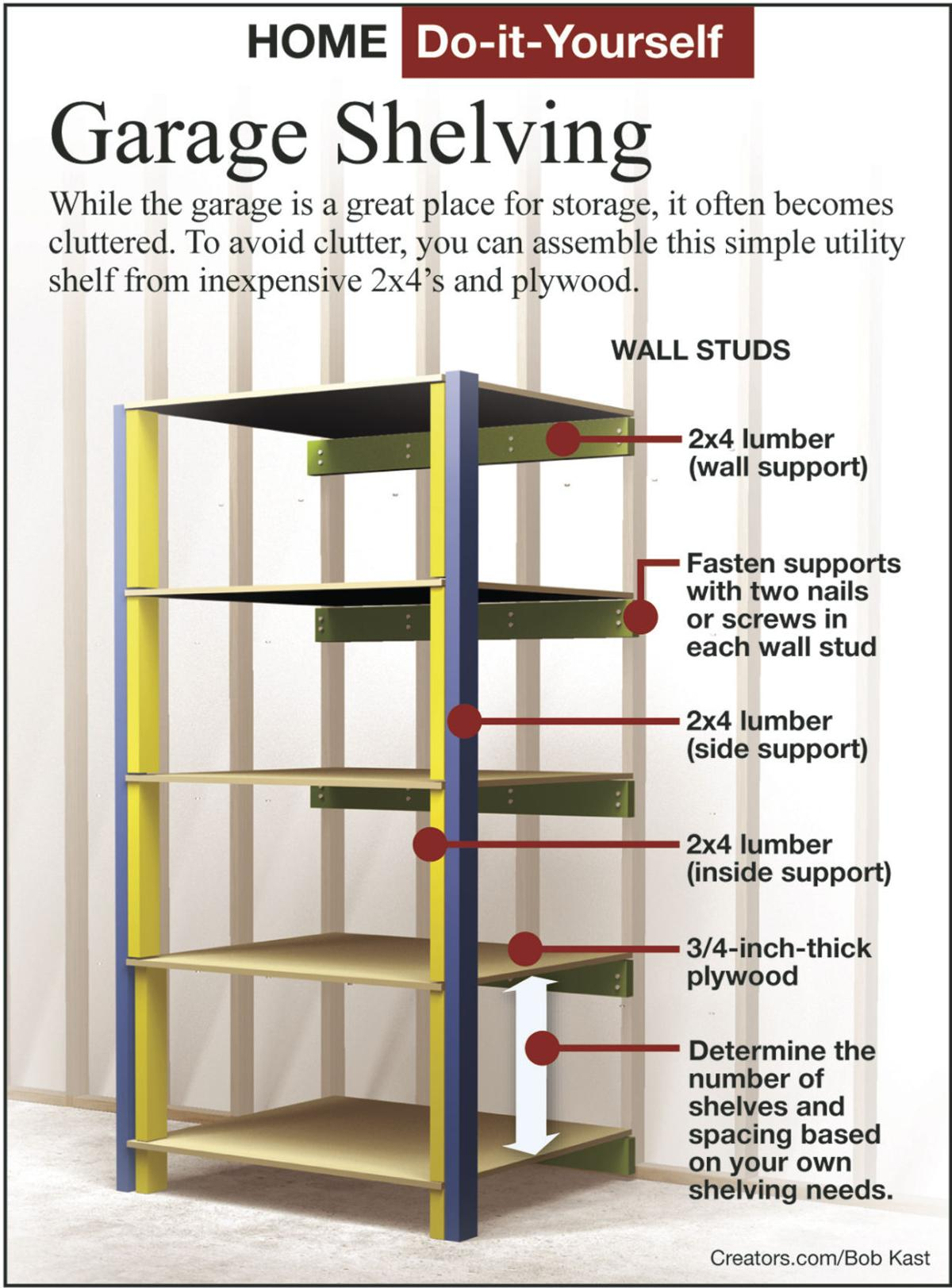 Build quick and easy shelving siouxland homes siouxcityjournal build quick and easy shelving solutioingenieria Images