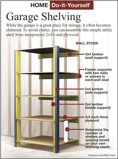 Build Quick And Easy Shelving Siouxland Homes