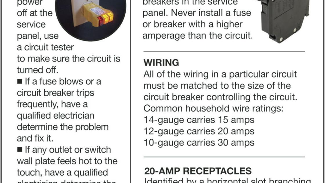 How to avoid common electrical problems | Siouxland Homes