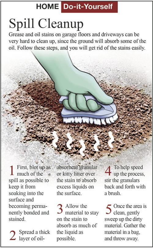 Here S How To Clean Up Oil Stains