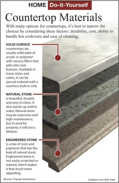 Replace Your Old Kitchen Countertops With Solid Surface Ones