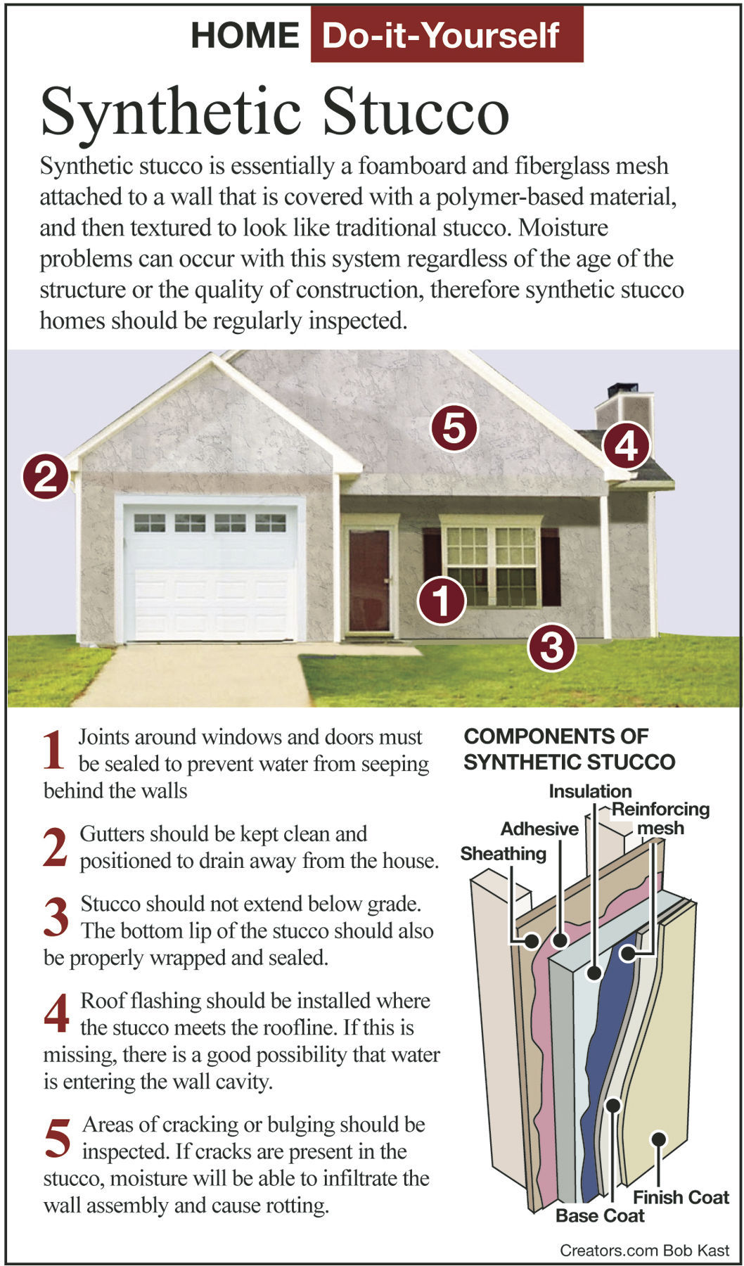 Remove synthetic stucco from house walls siouxland homes remove synthetic stucco from house walls solutioingenieria Images