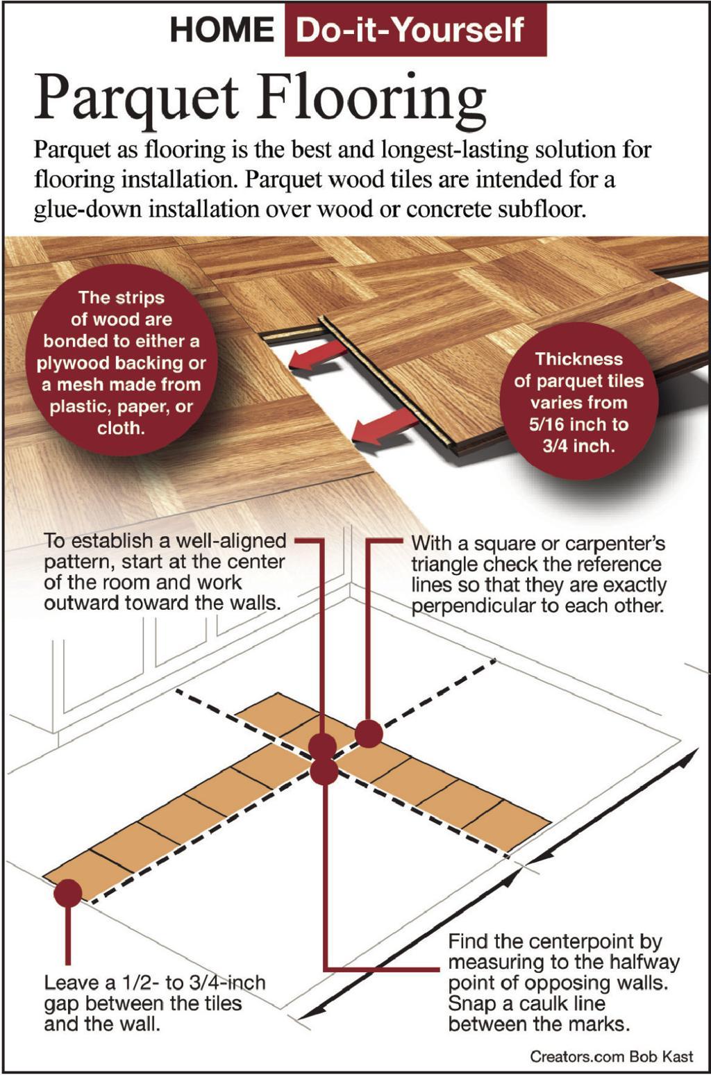 Parquet Hardwood Floors Are Easy To