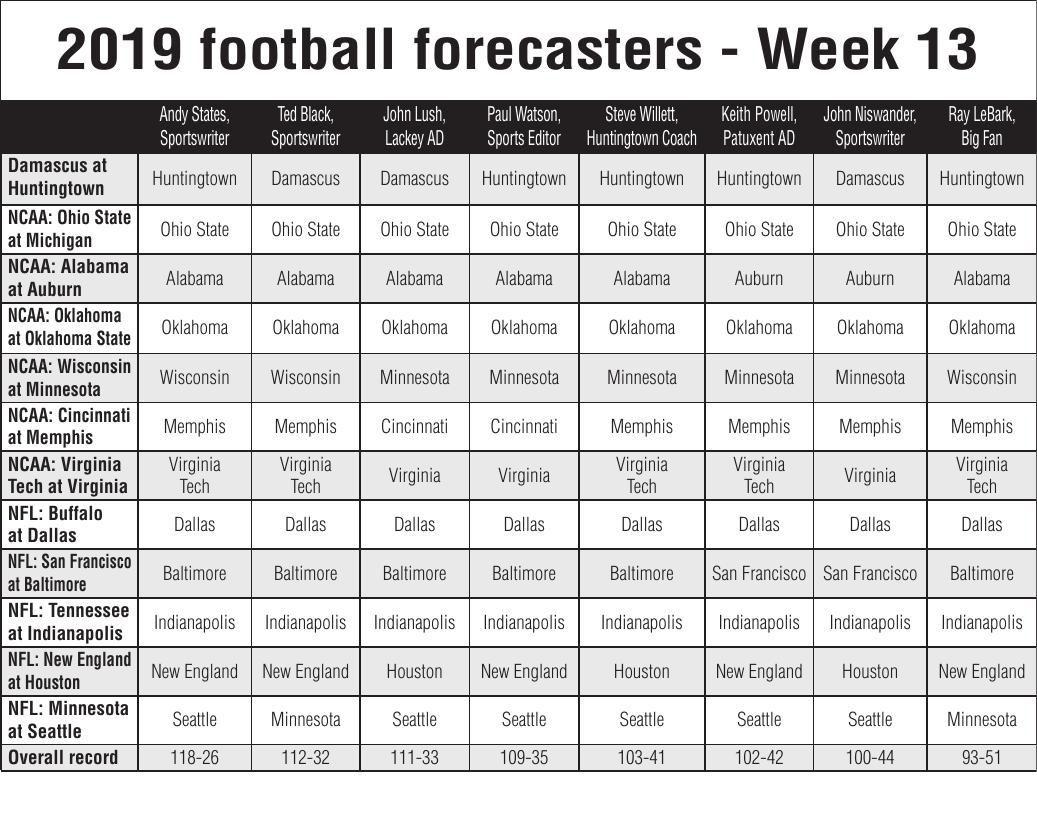 2019 Football Forecasters Week 13
