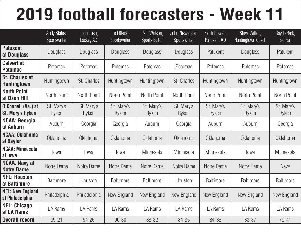 2019 Football Forecasters Week 11