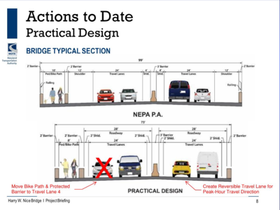 County's Nice Bridge proposal would keep bike lane