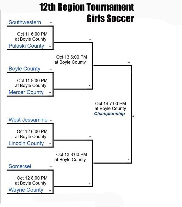 Local soccer teams gear up for 12th Region Tournament