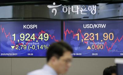 Korea stock market