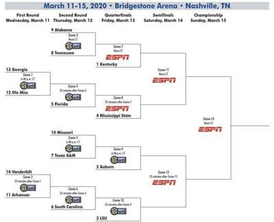 UK gets winner of Alabama-Tennessee in SEC Tourney quarters