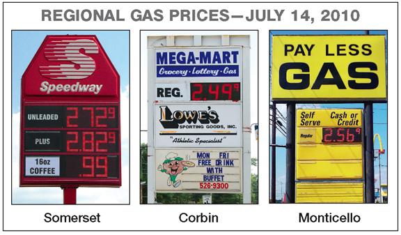 GAS GOUGE? | News | somerset-kentucky com